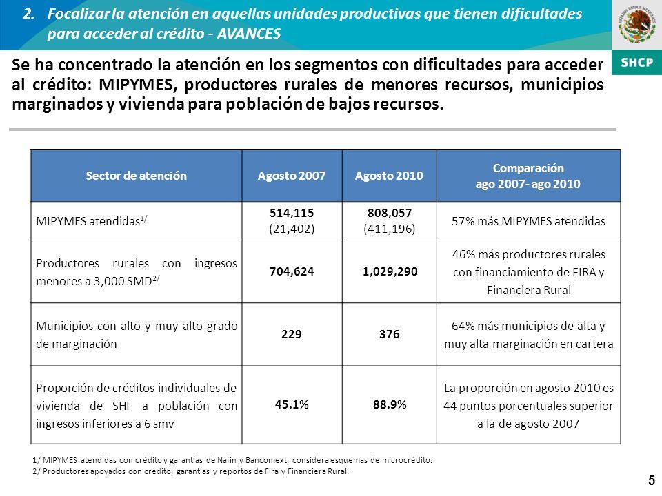 5 Se ha concentrado la atención en los segmentos con dificultades para acceder al crédito: MIPYMES, productores rurales de menores recursos, municipio
