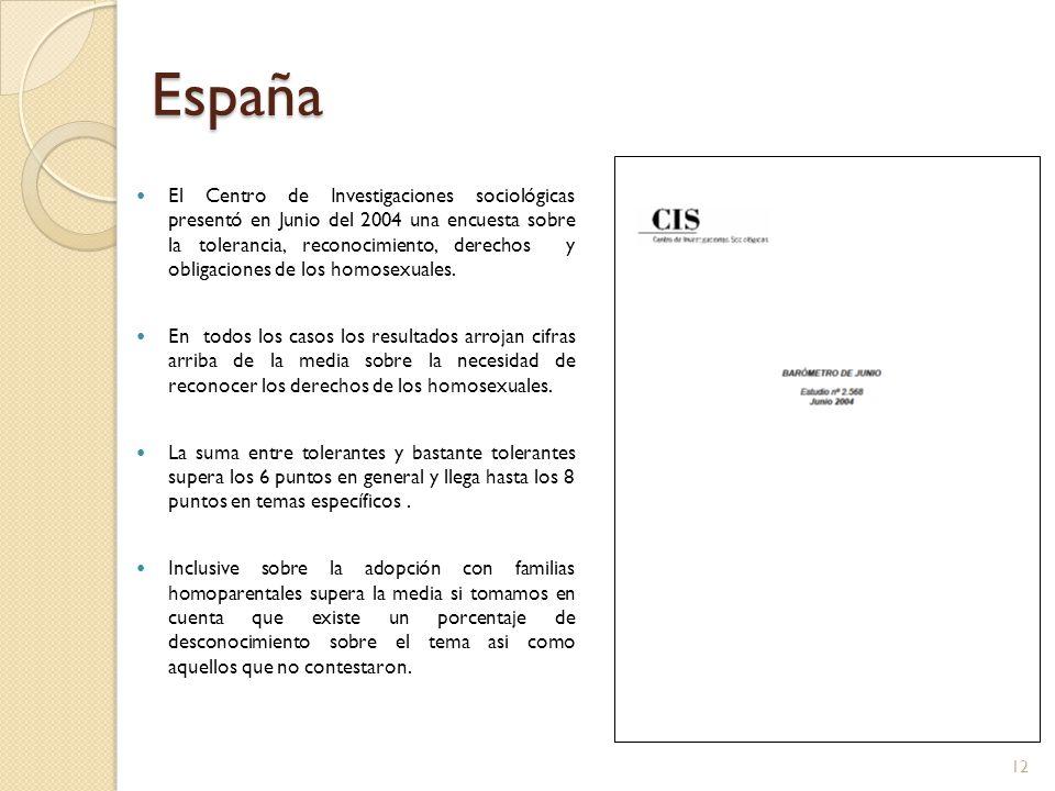 El Centro de Investigaciones sociológicas presentó en Junio del 2004 una encuesta sobre la tolerancia, reconocimiento, derechos y obligaciones de los
