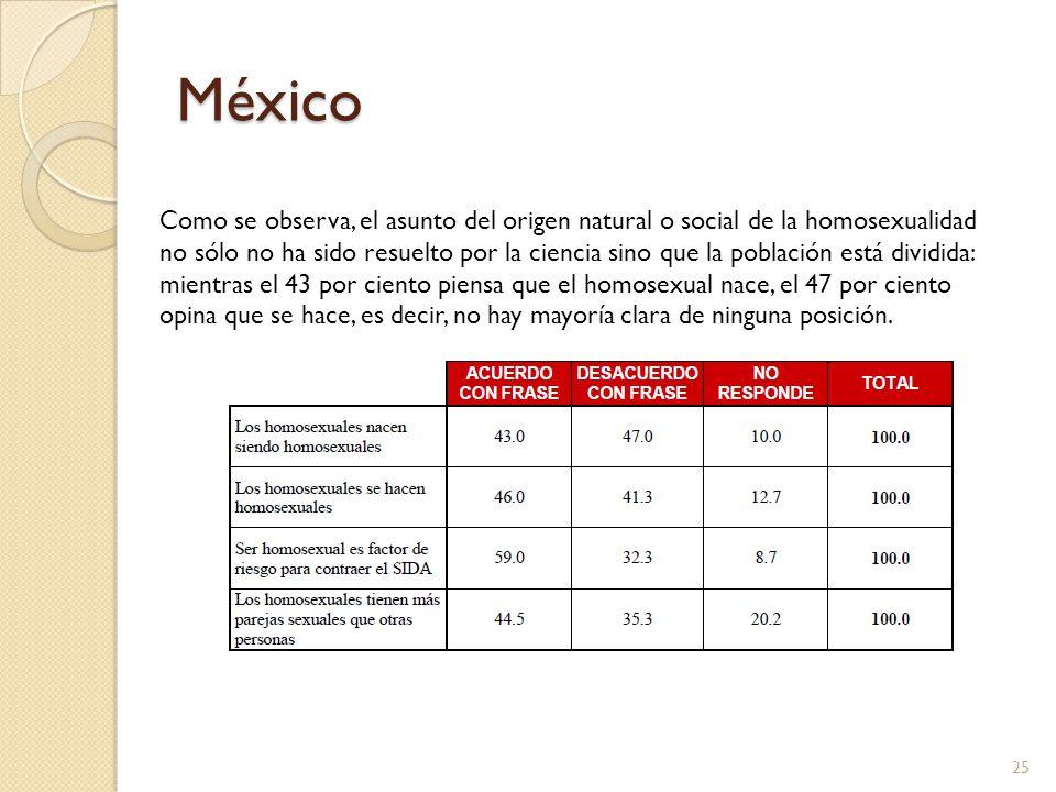 México Como se observa, el asunto del origen natural o social de la homosexualidad no sólo no ha sido resuelto por la ciencia sino que la población es