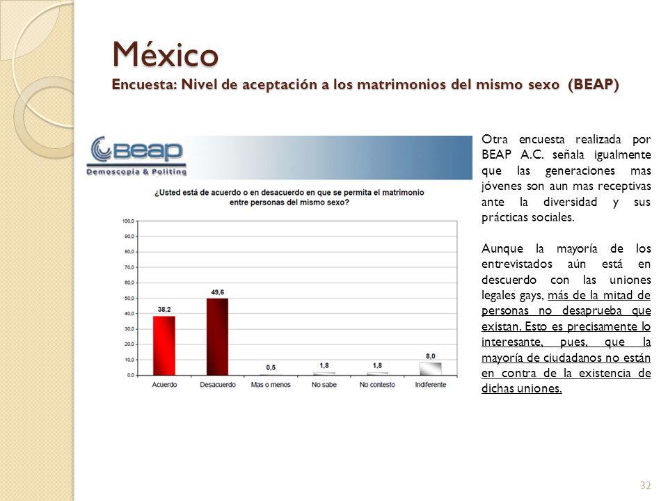 México Encuesta: Nivel de aceptación a los matrimonios del mismo sexo (BEAP) Otra encuesta realizada por BEAP A.C. señala igualmente que las generacio