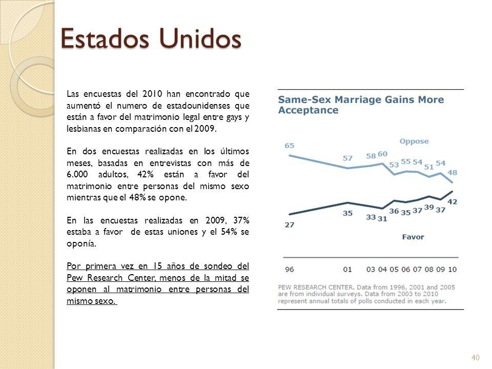 Las encuestas del 2010 han encontrado que aumentó el numero de estadounidenses que están a favor del matrimonio legal entre gays y lesbianas en compar