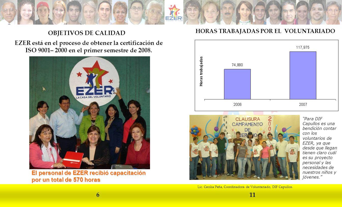 611 OBJETIVOS DE CALIDAD EZER está en el proceso de obtener la certificación de ISO 9001– 2000 en el primer semestre de 2008.