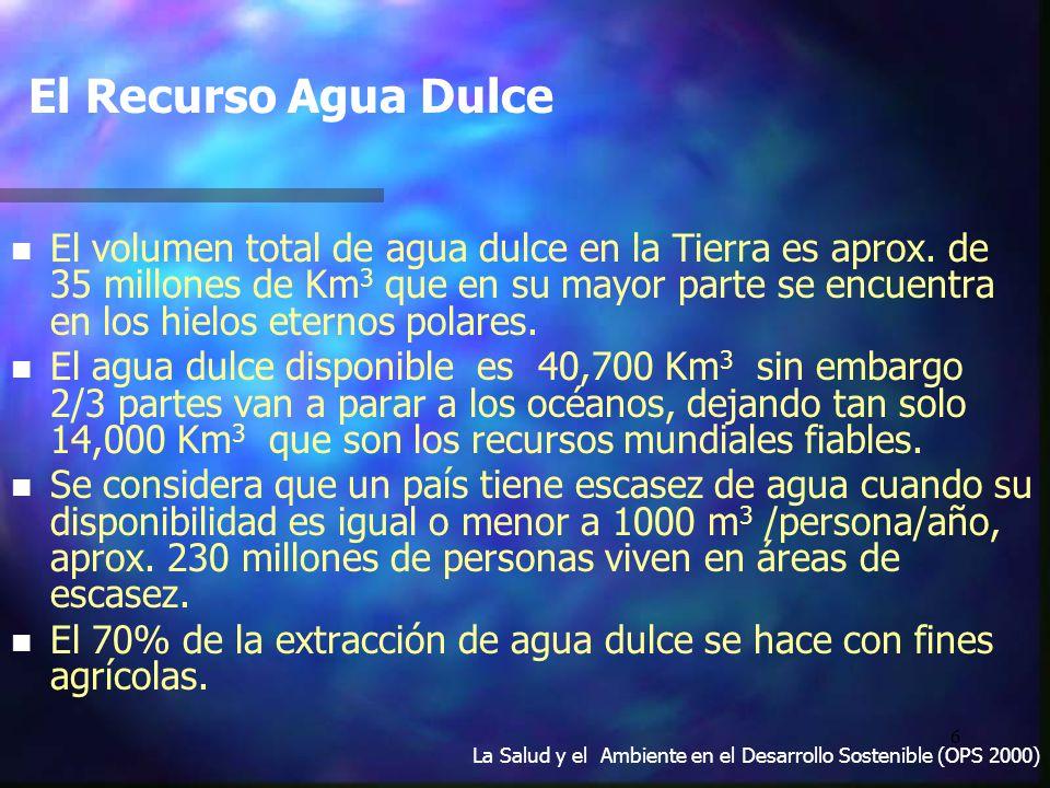 6 El Recurso Agua Dulce n n El volumen total de agua dulce en la Tierra es aprox. de 35 millones de Km 3 que en su mayor parte se encuentra en los hie