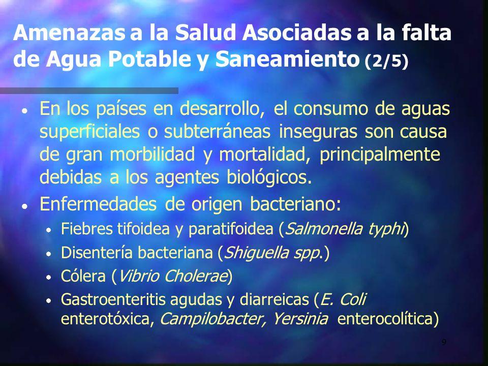 10 Amenazas a la Salud Asociadas a la falta de Agua Potable y Saneamiento (3/5) n n Enfermedades de origen viral: n n Hepatitis A y B n n Poliomelitis n n Gastroenteritis aguda y diarreica (enterovirus, rotavirus, adenovirus, etc.) n n Enfermedades de origen parasitario Disenteria Amebiana (Entamoeba histolytica) Gastroenteritis (Giardia lambria y Cryptosporidium) Ascariasis (Ascaris lumbricoide)