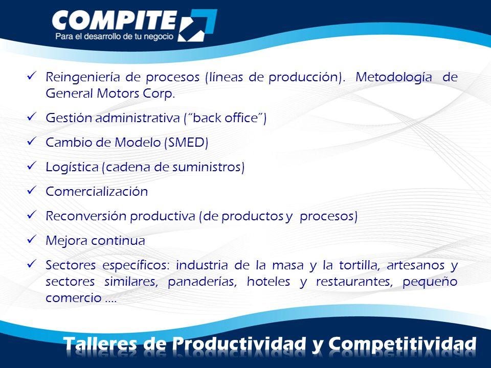 Reingeniería de procesos (líneas de producción). Metodología de General Motors Corp. Gestión administrativa (back office) Cambio de Modelo (SMED) Logí