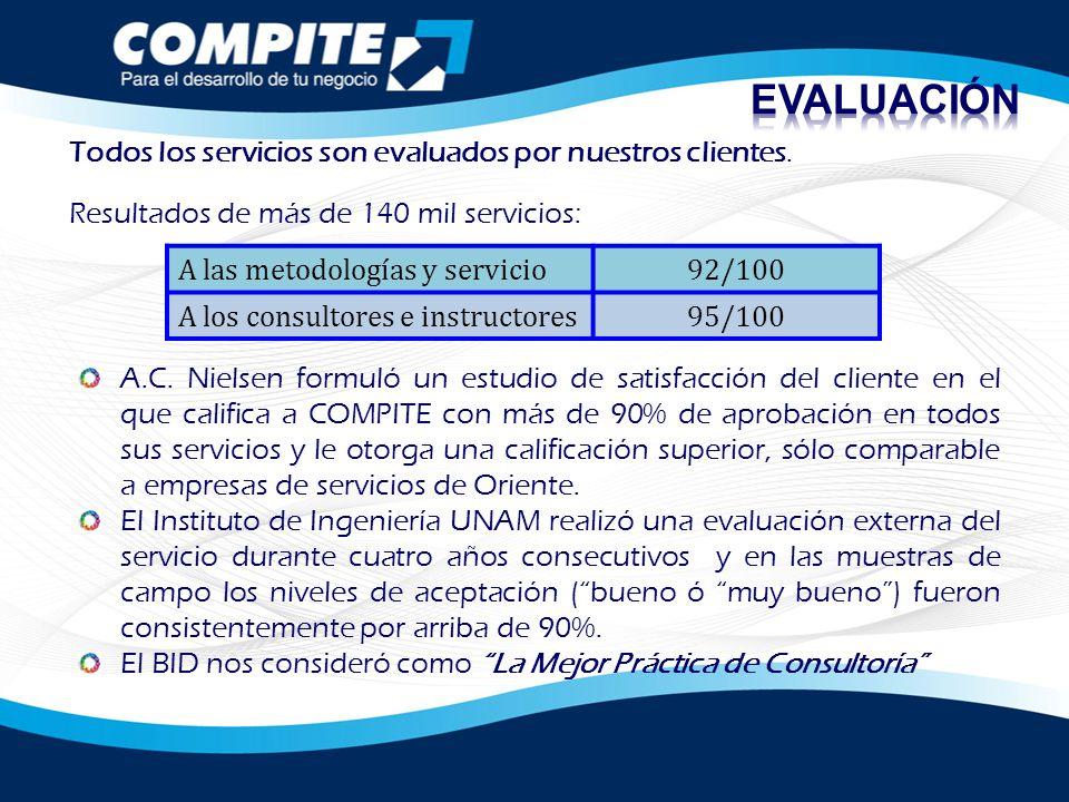 A las metodologías y servicio92/100 A los consultores e instructores95/100 Todos los servicios son evaluados por nuestros clientes. Resultados de más