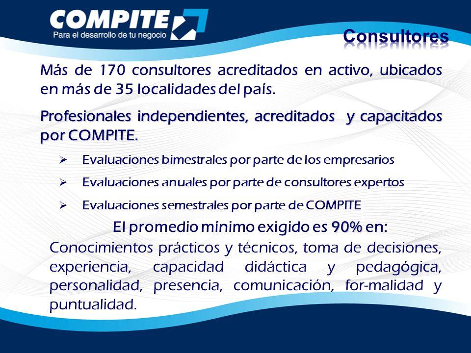 Más de 170 consultores acreditados en activo, ubicados en más de 35 localidades del país. Profesionales independientes, acreditados y capacitados por
