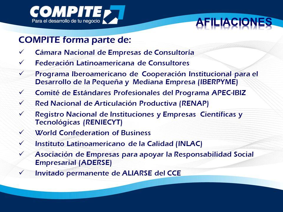 COMPITE forma parte de: Cámara Nacional de Empresas de Consultoría Federación Latinoamericana de Consultores Programa Iberoamericano de Cooperación In