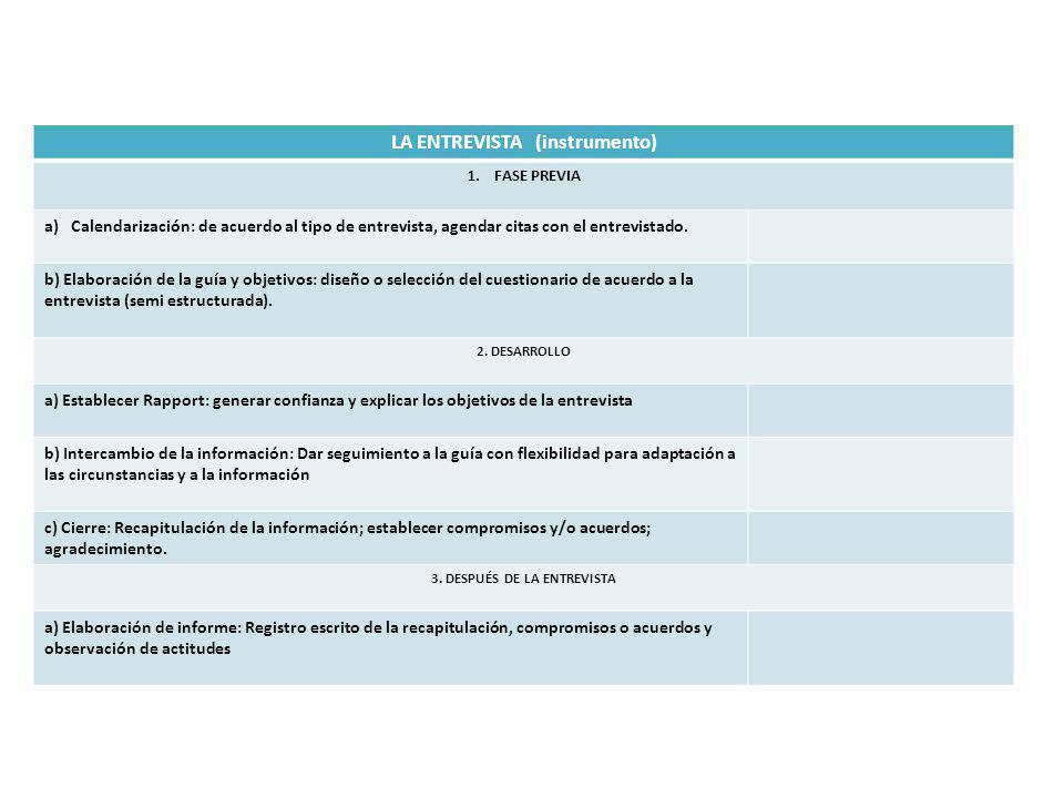 LA ENTREVISTA (instrumento) 1.FASE PREVIA a)Calendarización: de acuerdo al tipo de entrevista, agendar citas con el entrevistado. b) Elaboración de la