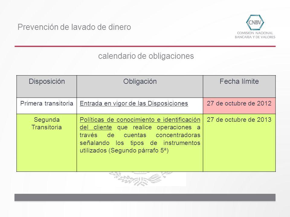DisposiciónObligaciónFecha límite Primera transitoriaEntrada en vigor de las Disposiciones27 de octubre de 2012 Segunda Transitoria Políticas de conoc