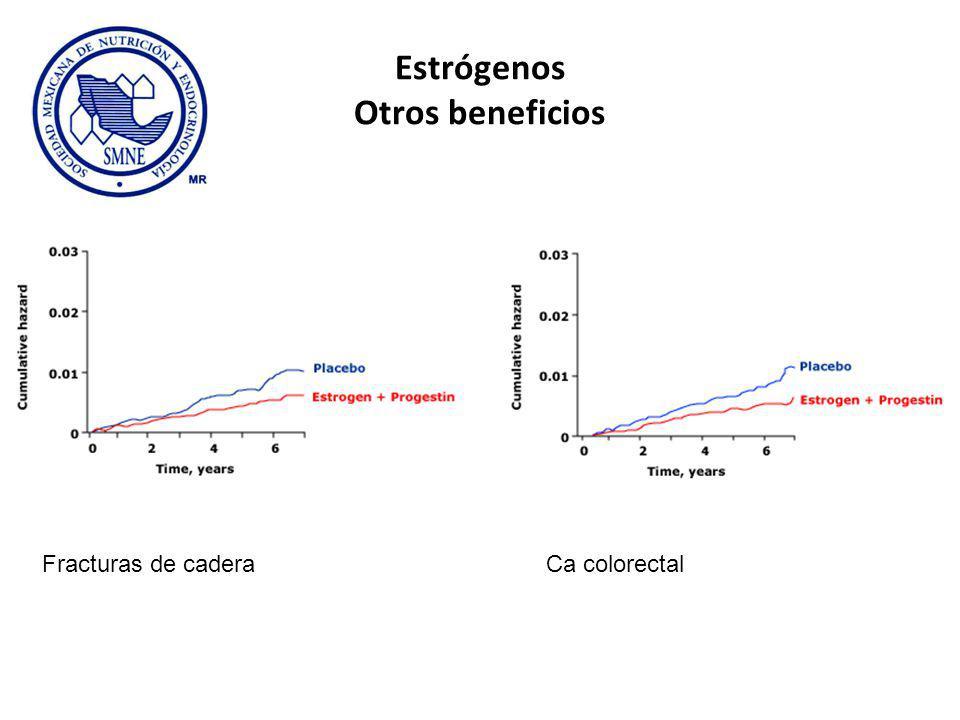 Estrógenos Otros beneficios Fracturas de caderaCa colorectal