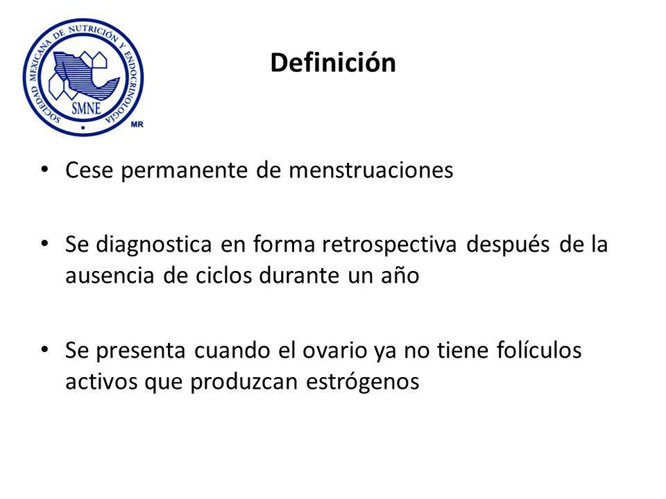 Definición Cese permanente de menstruaciones Se diagnostica en forma retrospectiva después de la ausencia de ciclos durante un año Se presenta cuando el ovario ya no tiene folículos activos que produzcan estrógenos