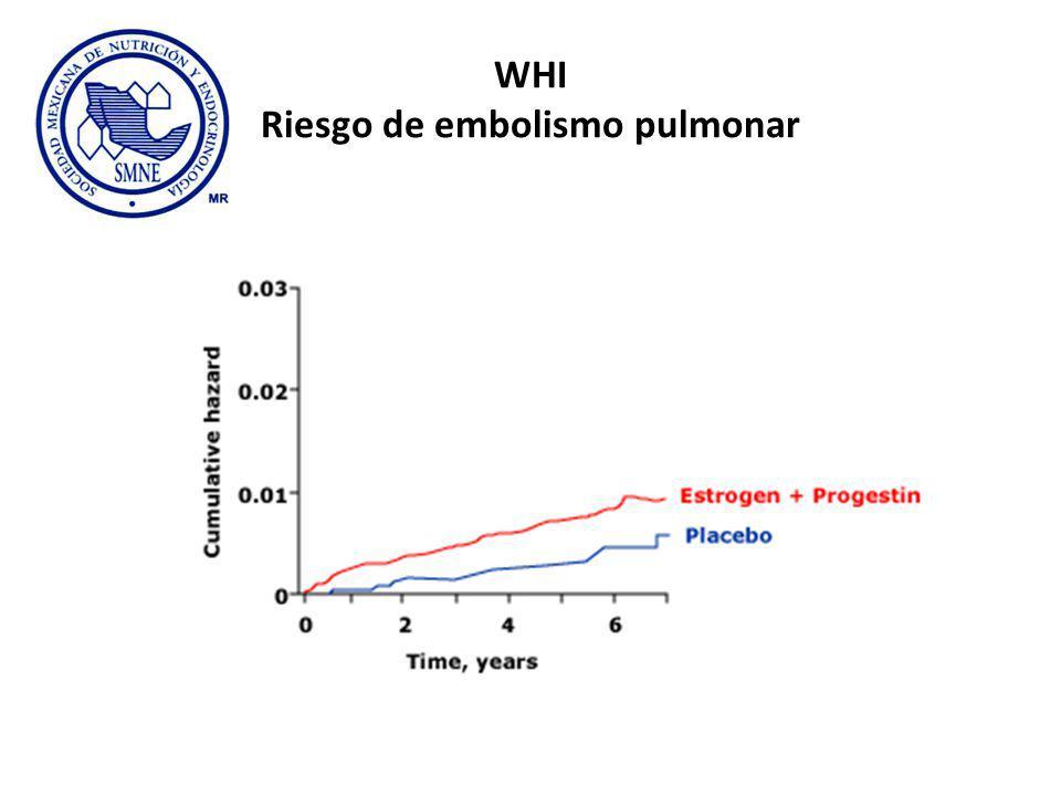 WHI Riesgo de embolismo pulmonar