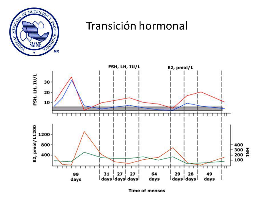 Transición hormonal