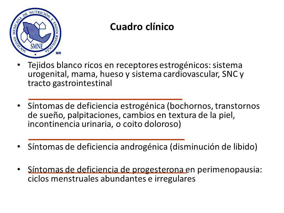 Cuadro clínico Tejidos blanco ricos en receptores estrogénicos: sistema urogenital, mama, hueso y sistema cardiovascular, SNC y tracto gastrointestinal Síntomas de deficiencia estrogénica (bochornos, transtornos de sueño, palpitaciones, cambios en textura de la piel, incontinencia urinaria, o coito doloroso) Síntomas de deficiencia androgénica (disminución de libido) Síntomas de deficiencia de progesterona en perimenopausia: ciclos menstruales abundantes e irregulares