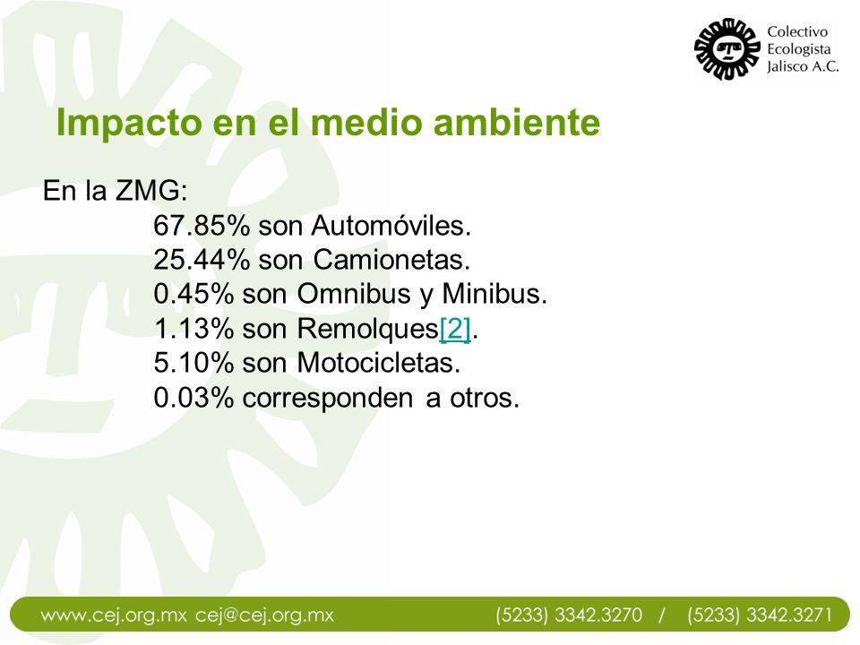 Impacto en el medio ambiente En la ZMG: 67.85% son Automóviles. 25.44% son Camionetas. 0.45% son Omnibus y Minibus. 1.13% son Remolques[2].[2] 5.10% s