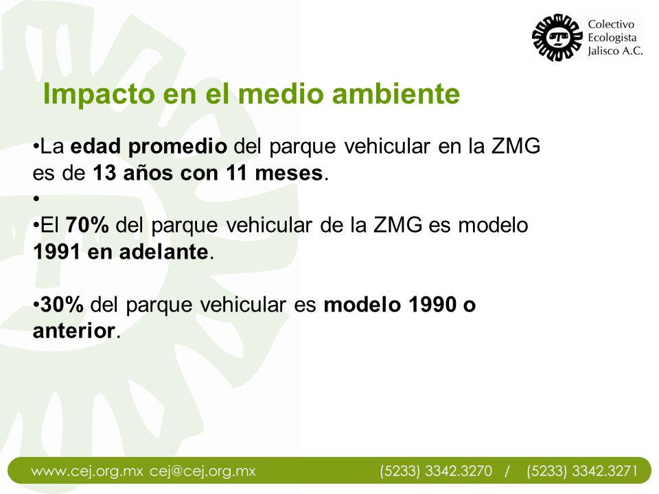 Impacto en el medio ambiente La edad promedio del parque vehicular en la ZMG es de 13 años con 11 meses. El 70% del parque vehicular de la ZMG es mode