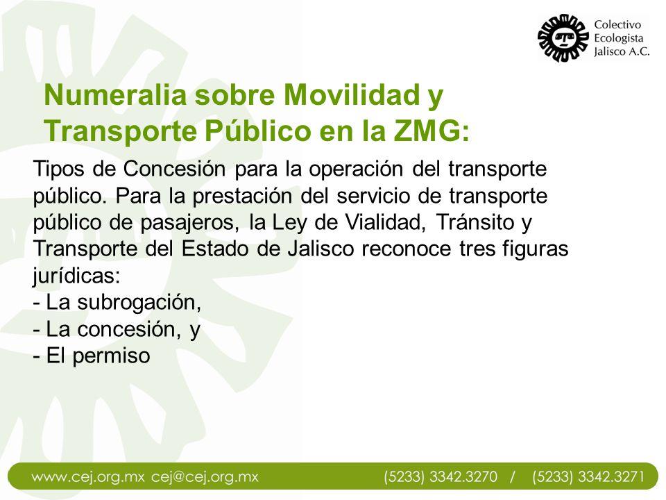 Numeralia sobre Movilidad y Transporte Público en la ZMG: Tipos de Concesión para la operación del transporte público. Para la prestación del servicio