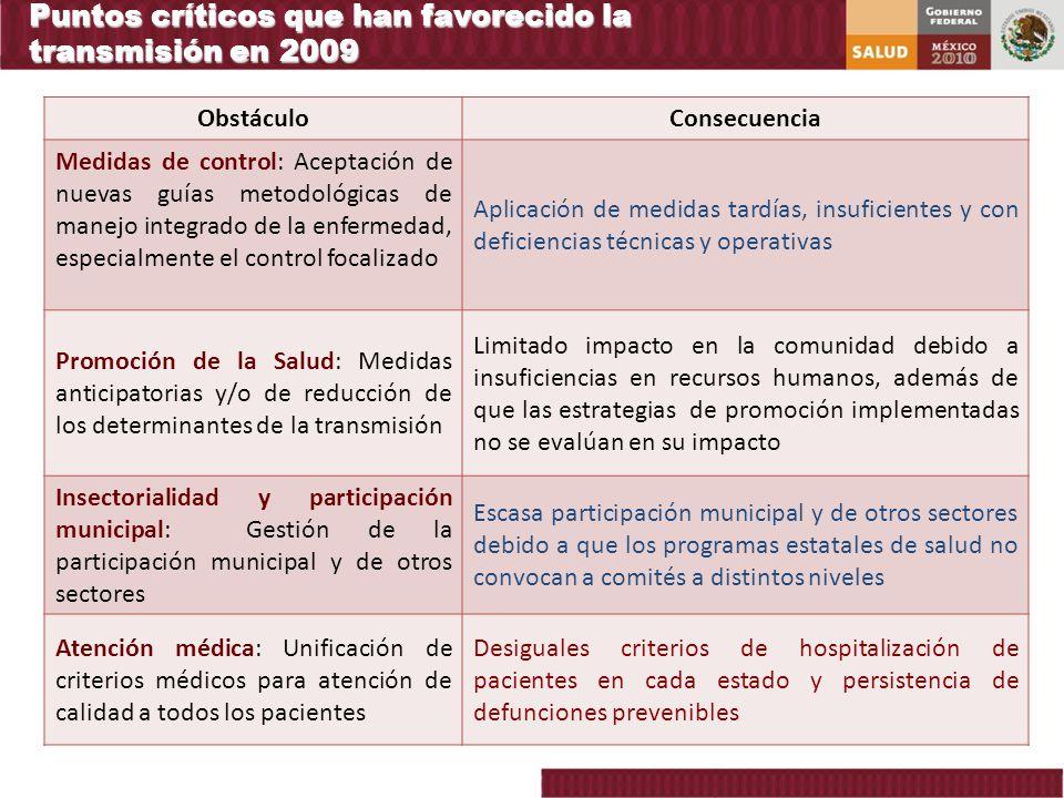ObstáculoConsecuencia Medidas de control: Aceptación de nuevas guías metodológicas de manejo integrado de la enfermedad, especialmente el control foca