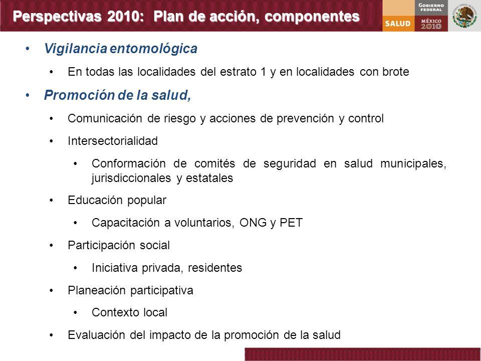 Vigilancia entomológica En todas las localidades del estrato 1 y en localidades con brote Promoción de la salud, Comunicación de riesgo y acciones de