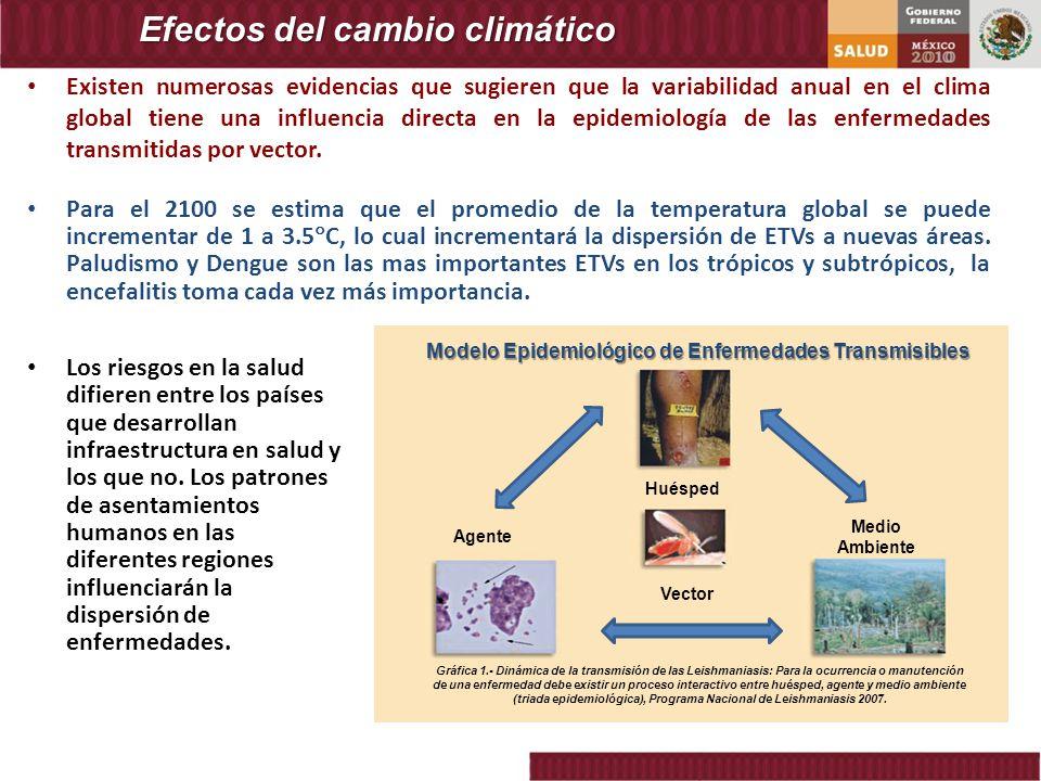 Existen numerosas evidencias que sugieren que la variabilidad anual en el clima global tiene una influencia directa en la epidemiología de las enferme