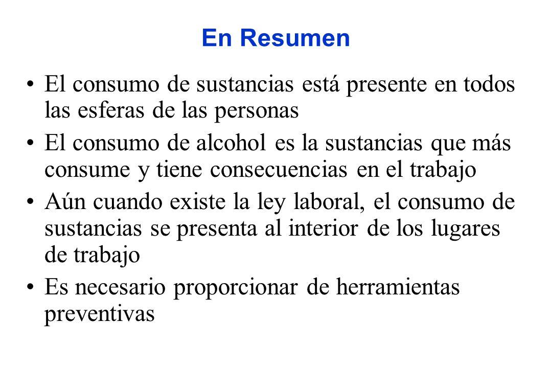 En Resumen El consumo de sustancias está presente en todos las esferas de las personas El consumo de alcohol es la sustancias que más consume y tiene