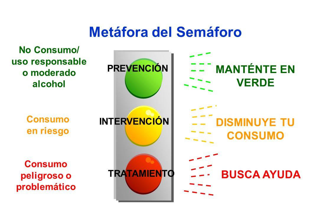 Metáfora del Semáforo No Consumo/ uso responsable o moderado alcohol Consumo en riesgo Consumo peligroso o problemático MANTÉNTE EN VERDE DISMINUYE TU