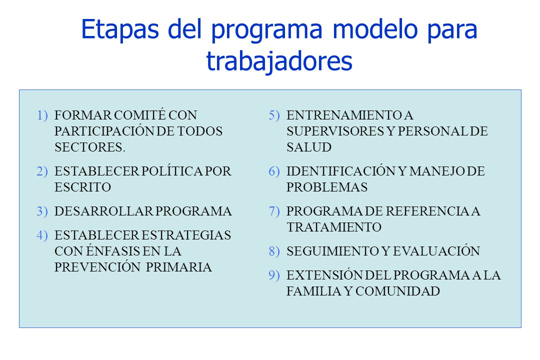 1)FORMAR COMITÉ CON PARTICIPACIÓN DE TODOS SECTORES. 2)ESTABLECER POLÍTICA POR ESCRITO 3)DESARROLLAR PROGRAMA 4)ESTABLECER ESTRATEGIAS CON ÉNFASIS EN
