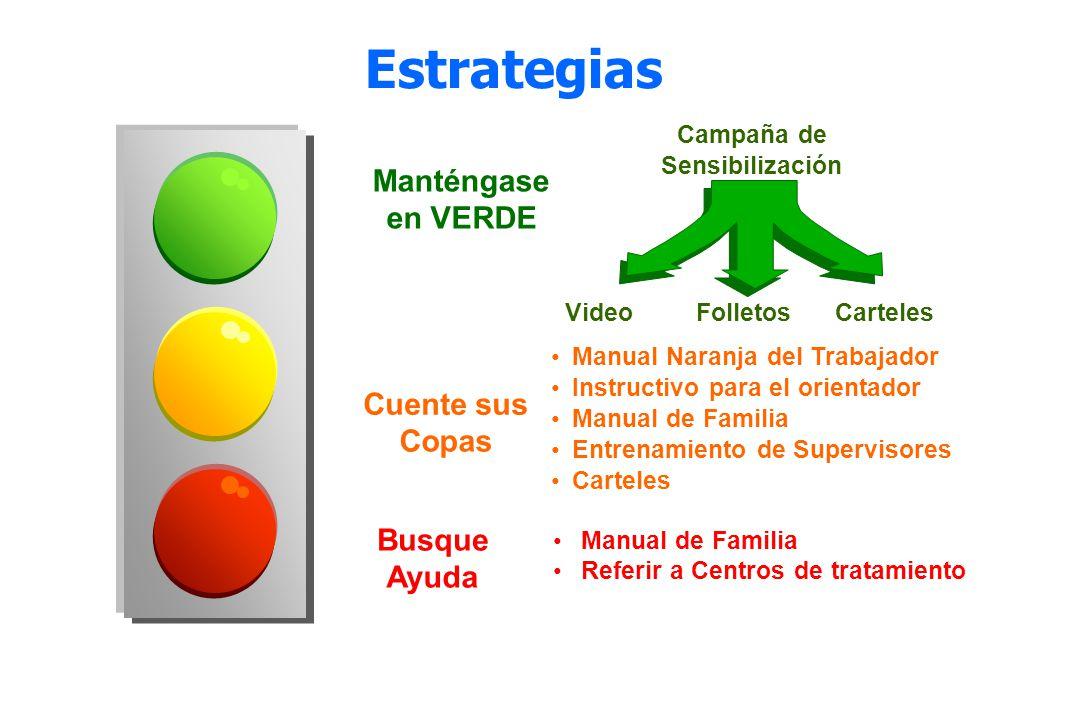 Estrategias Cuente sus Copas Manual Naranja del Trabajador Instructivo para el orientador Manual de Familia Entrenamiento de Supervisores Carteles Cam