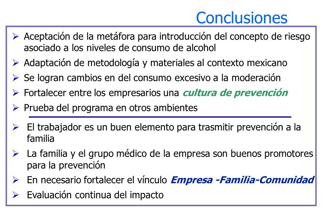 Aceptación de la metáfora para introducción del concepto de riesgo asociado a los niveles de consumo de alcohol Adaptación de metodología y materiales
