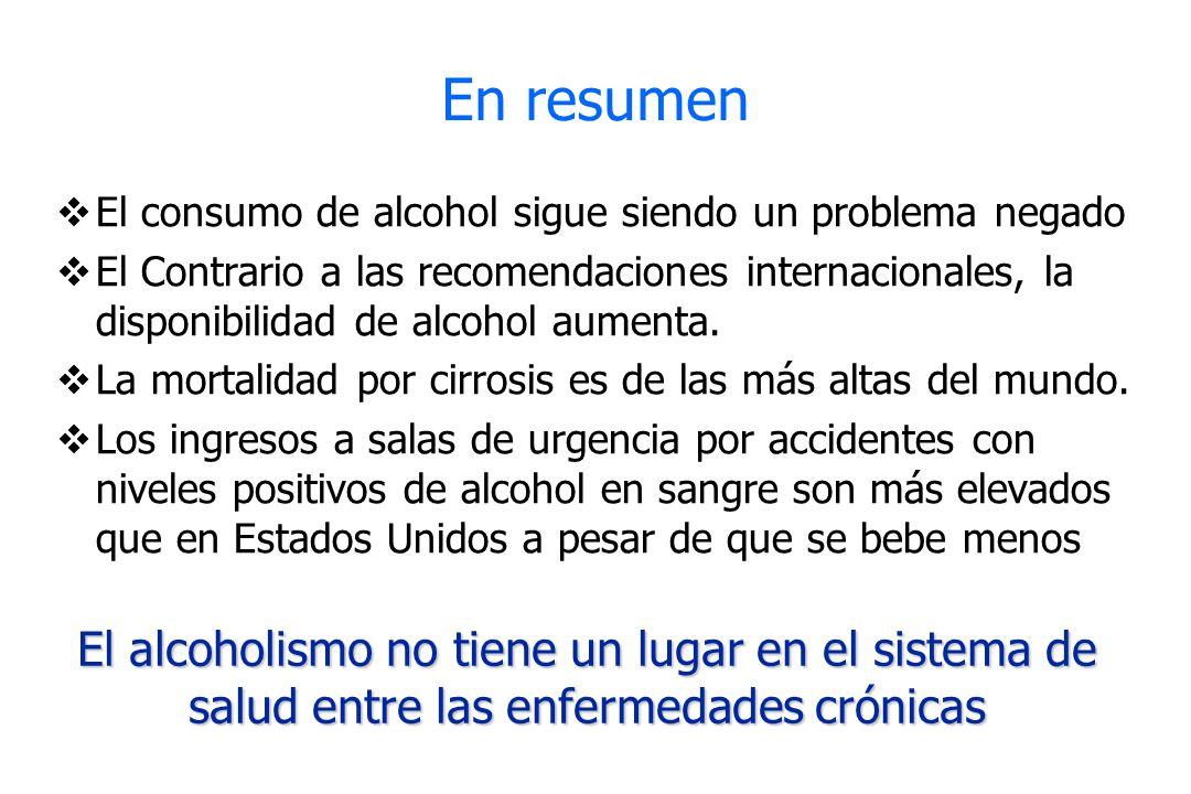 En resumen El consumo de alcohol sigue siendo un problema negado El Contrario a las recomendaciones internacionales, la disponibilidad de alcohol aume