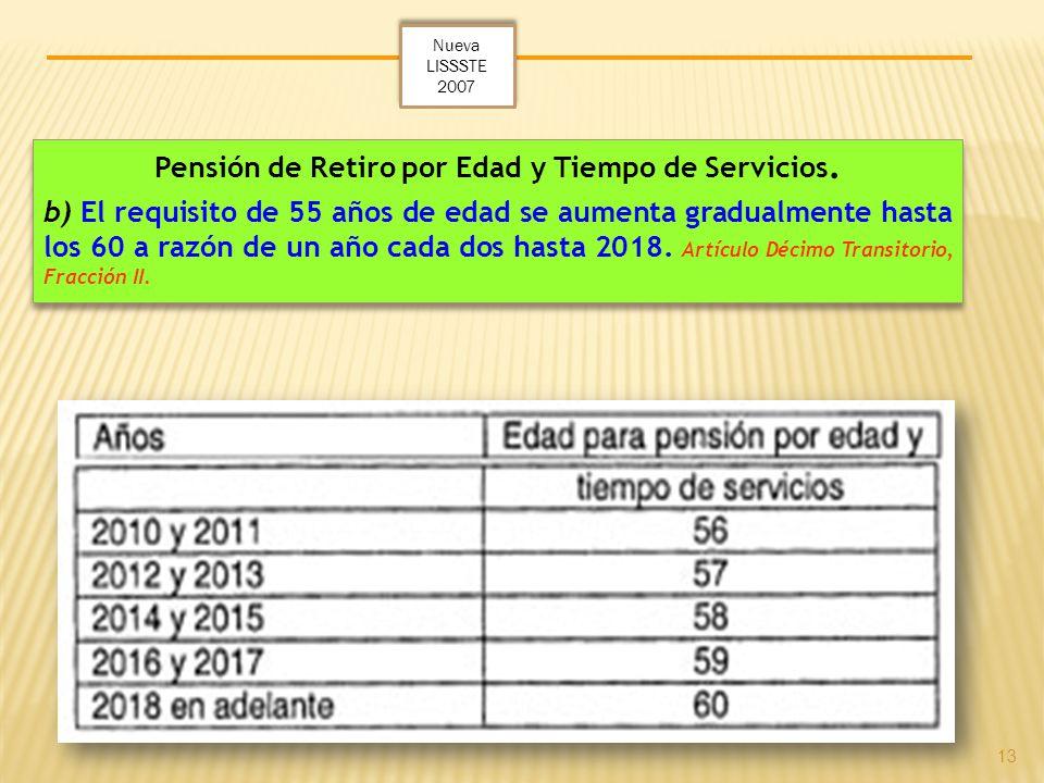 13 Pensión de Retiro por Edad y Tiempo de Servicios. b) El requisito de 55 años de edad se aumenta gradualmente hasta los 60 a razón de un año cada do