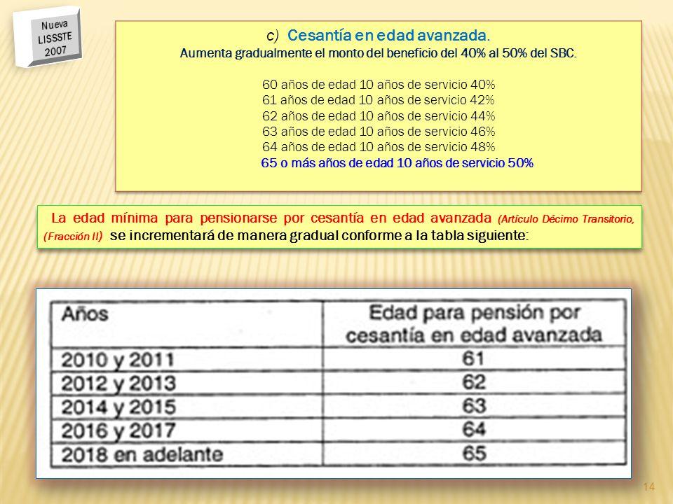 14 La edad mínima para pensionarse por cesantía en edad avanzada (Artículo Décimo Transitorio, (Fracción II ) se incrementará de manera gradual confor