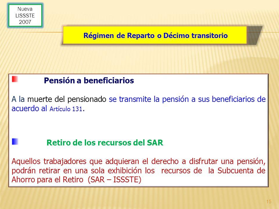 15 Régimen de Reparto o Décimo transitorio Pensión a beneficiarios A la muerte del pensionado se transmite la pensión a sus beneficiarios de acuerdo a