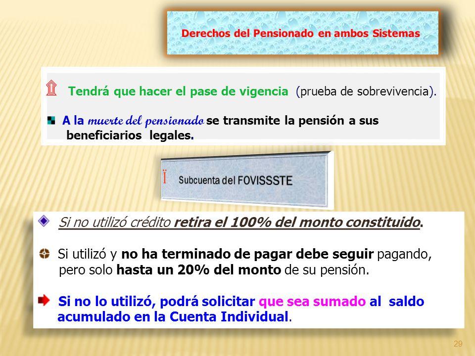 29 ۩ Tendrá que hacer el pase de vigencia (prueba de sobrevivencia). A la muerte del pensionado se transmite la pensión a sus beneficiarios legales. S