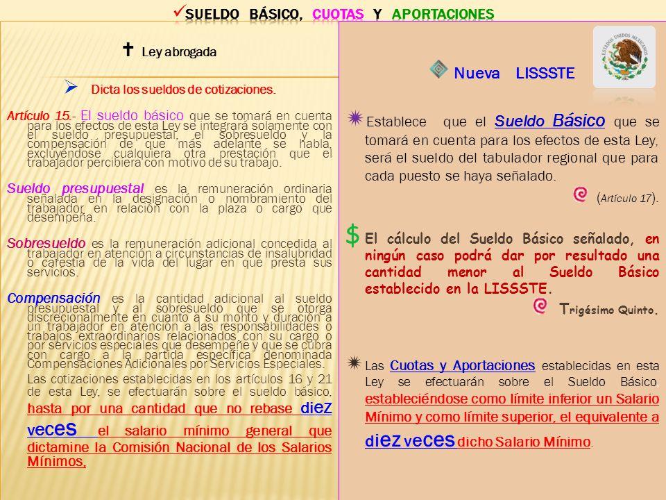 4 COMPARATIVO DE CUOTAS Ley abrogada NUEVA LEY DEL ISSSTE 2007.