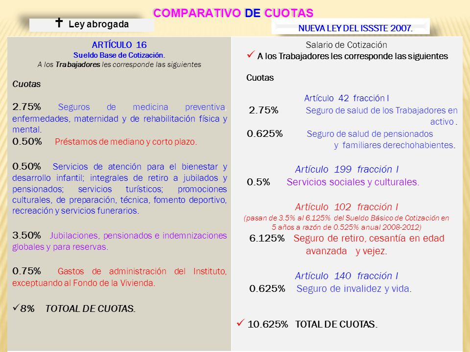 4 COMPARATIVO DE CUOTAS Ley abrogada NUEVA LEY DEL ISSSTE 2007. ARTÍCULO 16 Sueldo Base de Cotización. A los Trabajadores les corresponde las siguient