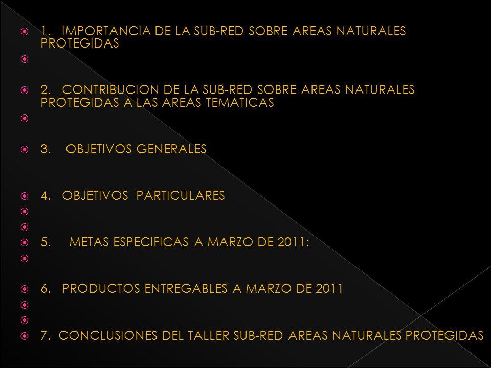 1. IMPORTANCIA DE LA SUB-RED SOBRE AREAS NATURALES PROTEGIDAS 2. CONTRIBUCION DE LA SUB-RED SOBRE AREAS NATURALES PROTEGIDAS A LAS AREAS TEMATICAS 3.