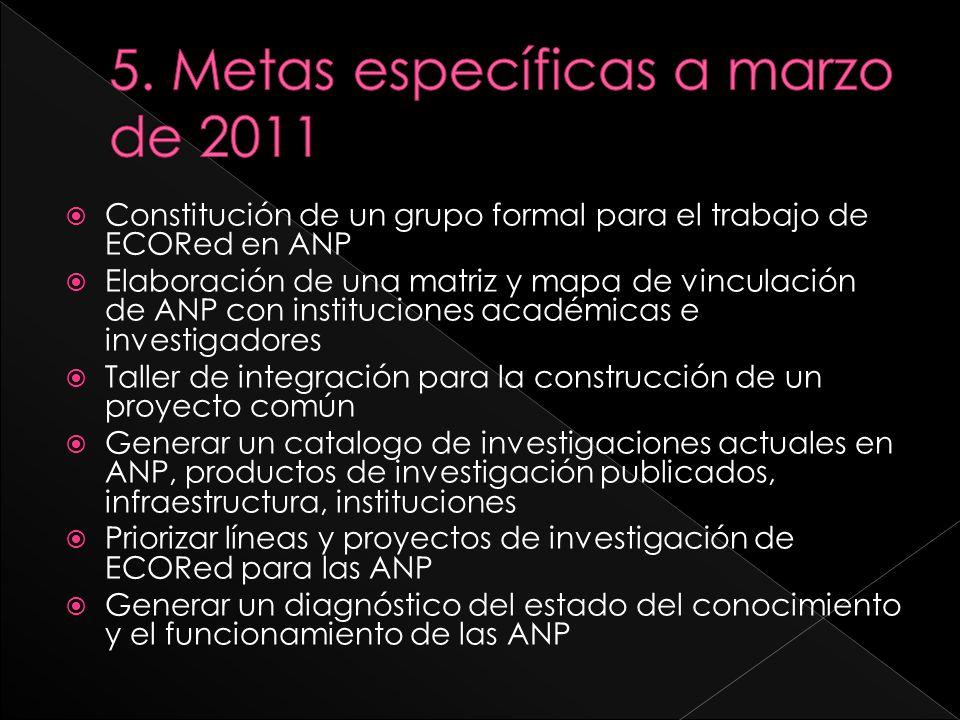 Constitución de un grupo formal para el trabajo de ECORed en ANP Elaboración de una matriz y mapa de vinculación de ANP con instituciones académicas e