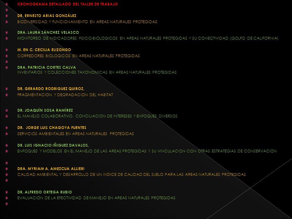 CRONOGRAMA DETALLADO DEL TALLER DE TRABAJO DR. ERNESTO ARIAS GONZÁLEZ BIODIVERSIDAD Y FUNCIONAMIENTO EN AREAS NATURALES PROTEGIDAS DRA. LAURA SÁNCHEZ