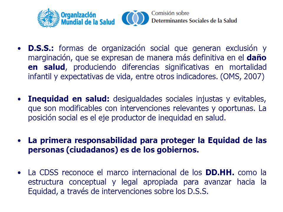 D.S.S.: formas de organización social que generan exclusión y marginación, que se expresan de manera más definitiva en el daño en salud, produciendo diferencias significativas en mortalidad infantil y expectativas de vida, entre otros indicadores.