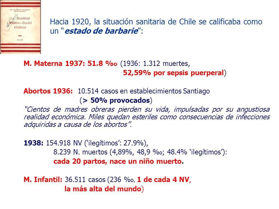 Hacia 1920, la situación sanitaria de Chile se calificaba como un estado de barbarie: M.