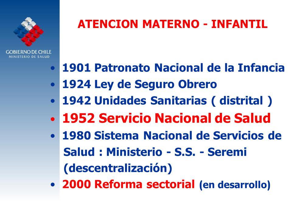 ATENCION MATERNO - INFANTIL 1901 Patronato Nacional de la Infancia 1924 Ley de Seguro Obrero 1942 Unidades Sanitarias ( distrital ) 1952 Servicio Nacional de Salud 1980 Sistema Nacional de Servicios de Salud : Ministerio - S.S.