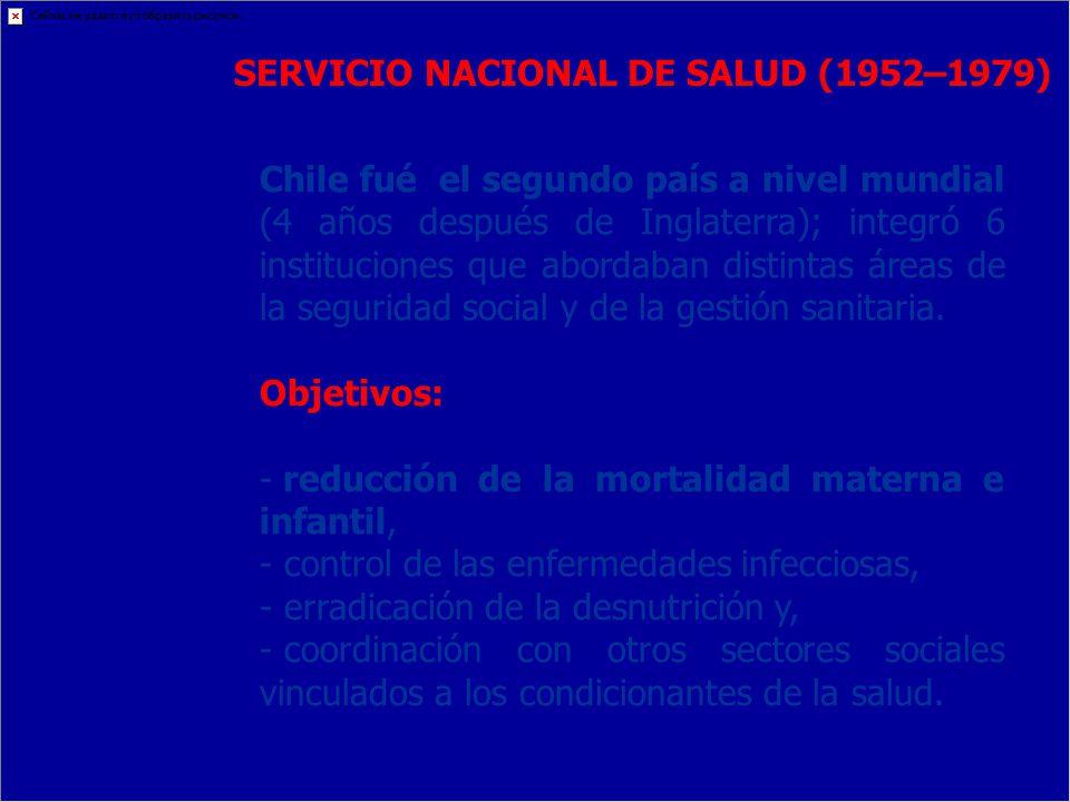 SERVICIO NACIONAL DE SALUD (1952–1979) Chile fué el segundo país a nivel mundial (4 años después de Inglaterra); integró 6 instituciones que abordaban distintas áreas de la seguridad social y de la gestión sanitaria.