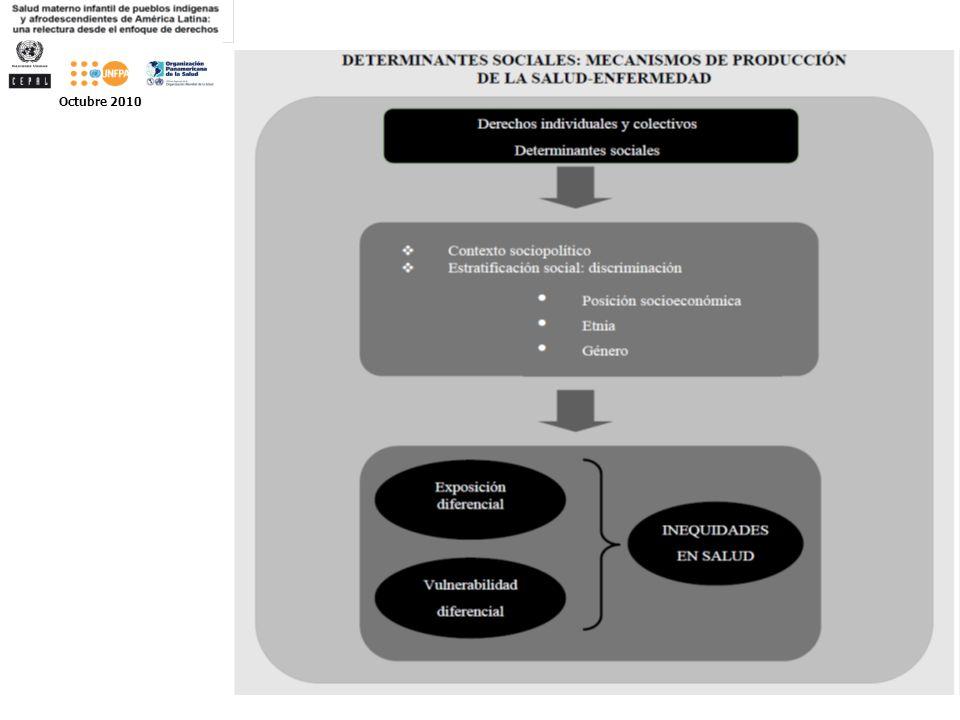 Protección Integral a la Infancia www www.crececontigo.gob.cl/especialistas/materiales