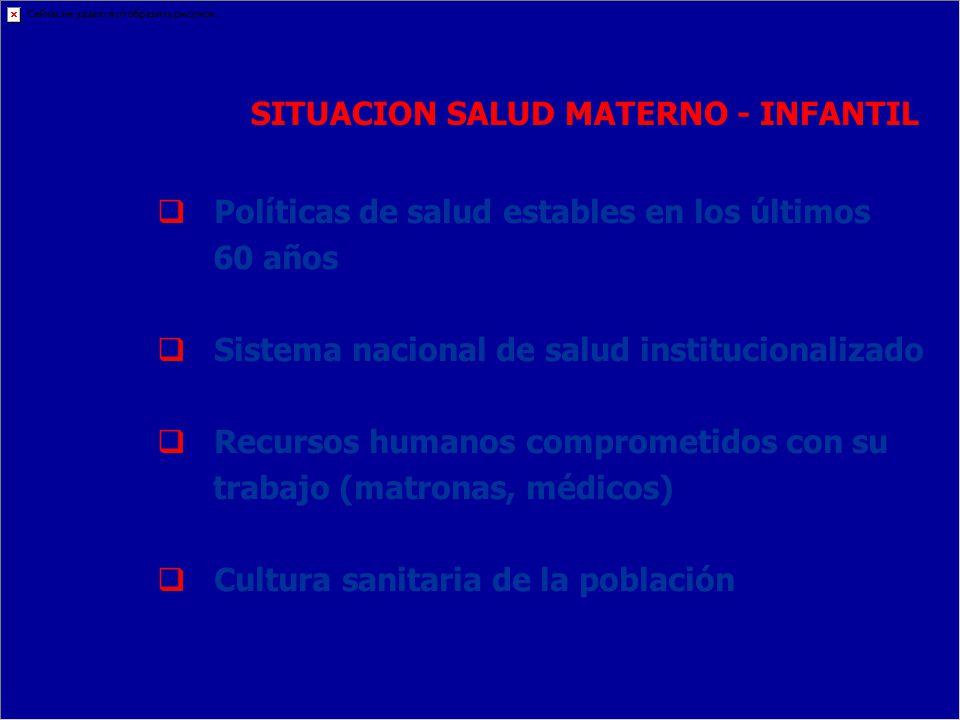 SITUACION SALUD MATERNO - INFANTIL Políticas de salud estables en los últimos 60 años Sistema nacional de salud institucionalizado Recursos humanos comprometidos con su trabajo (matronas, médicos) Cultura sanitaria de la población