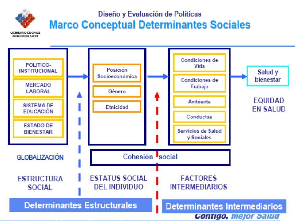 ESCUELA DE OBSTETRICIA CENTRO COLABORADOR DE LA OMS Para el desarrollo de la Partería en América Latina y Países del Caribe