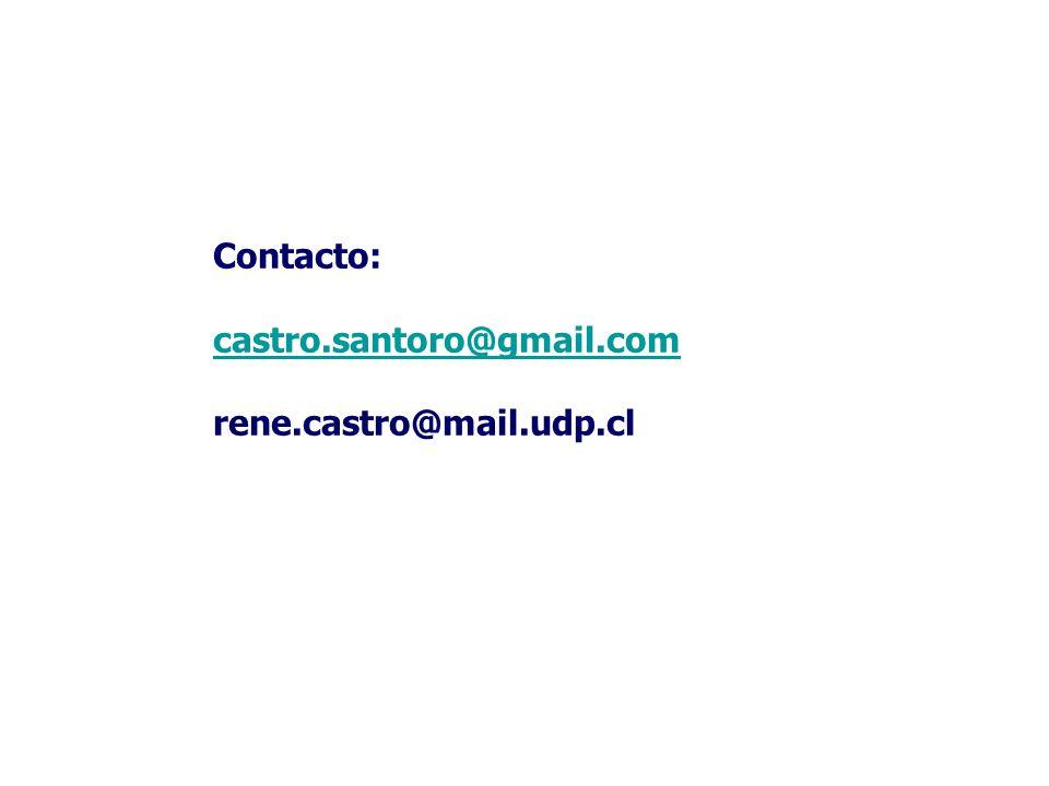 Contacto: castro.santoro@gmail.com rene.castro@mail.udp.cl