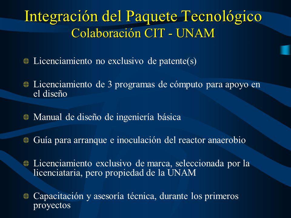 Integración del Paquete Tecnológico Colaboración CIT - UNAM Licenciamiento no exclusivo de patente(s) Licenciamiento de 3 programas de cómputo para ap