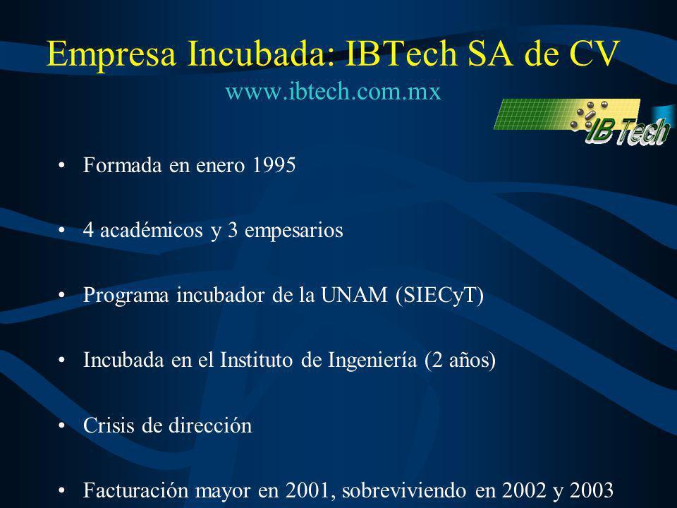 Empresa Incubada: IBTech SA de CV www.ibtech.com.mx Formada en enero 1995 4 académicos y 3 empesarios Programa incubador de la UNAM (SIECyT) Incubada